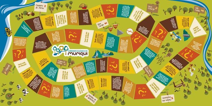 Criação de jogo educacional para conscientização